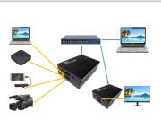 灵派NDI编码器和解码器使用方法